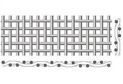 corss twill weave wire mesh manufacturer