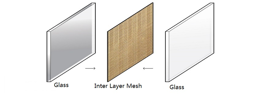 Mesh Laminated Glass, Inner-layer Metal Mesh3