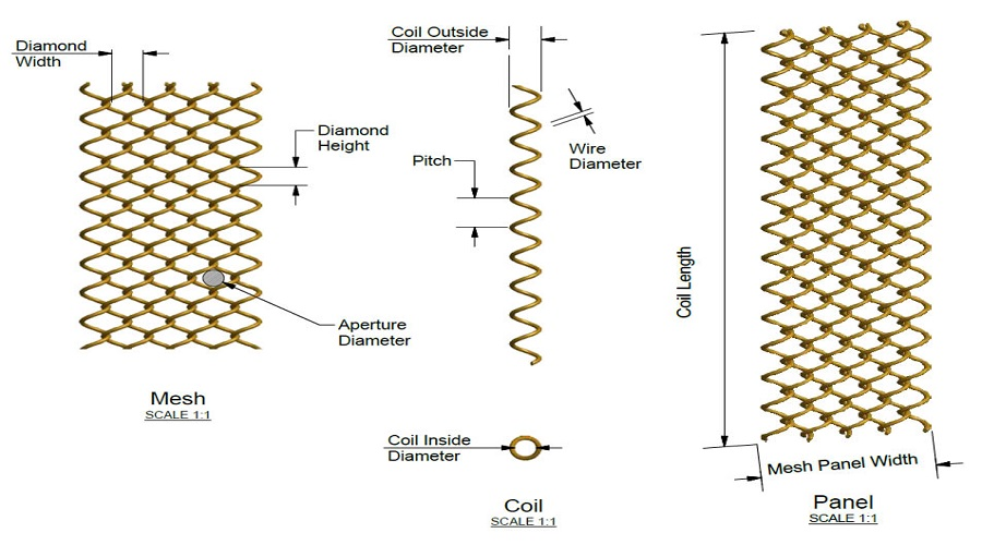 mesh-coil-curtain-specifications